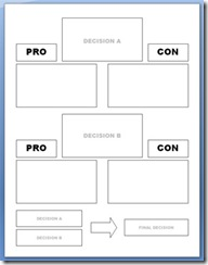 Free Business Letter Template » pro vs con template | Business ...