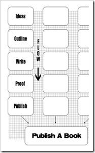 funnel-list-flow