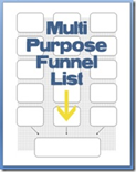 goal setting resources: funnel list