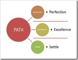 path-arrows-2