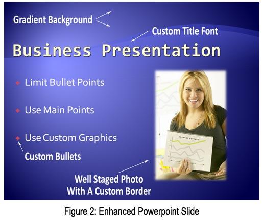Powerpoint presentation on business plan