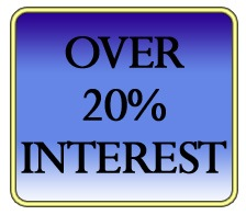 weekly-budget-envelope-over-20-percent-interest