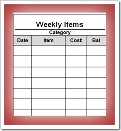 Question: What items would you budget in a weekly budget envelope?