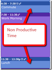 non-productive-time