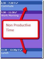 non-productive-time