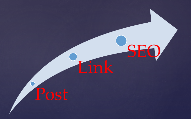 post-link-seo.png