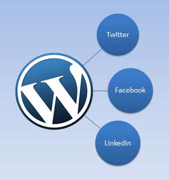 wordpress-trio.png