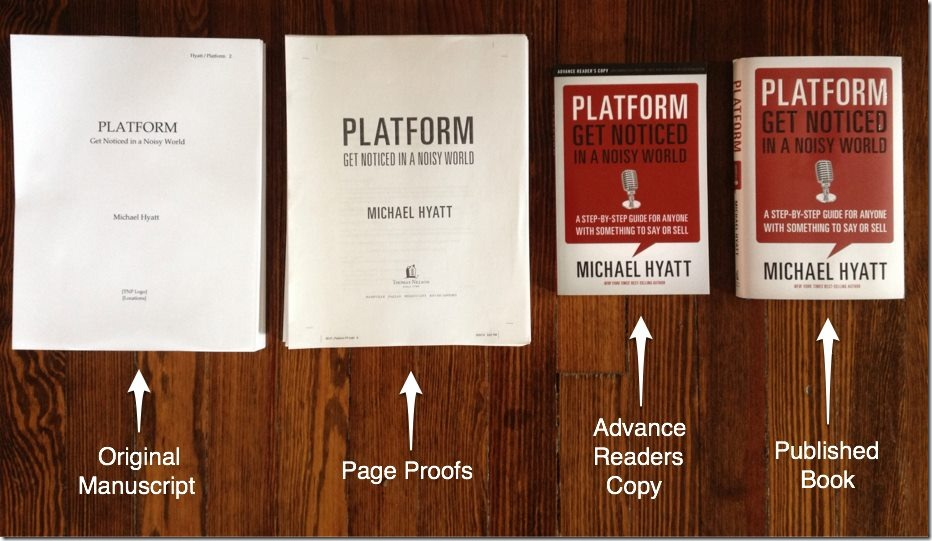 Create a Book from Blog Posts: platform-book-journey