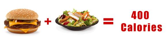 hamburger-salad-halo-effect