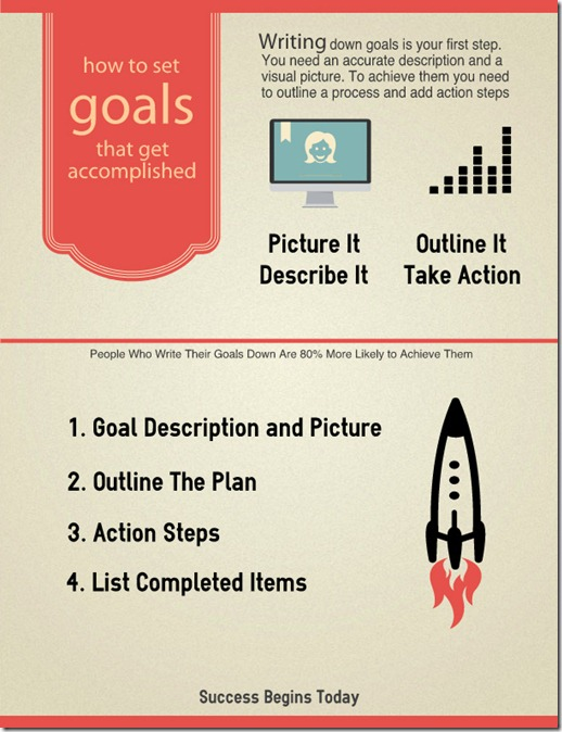 goal-infographic