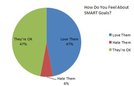 smart-goal-feelings