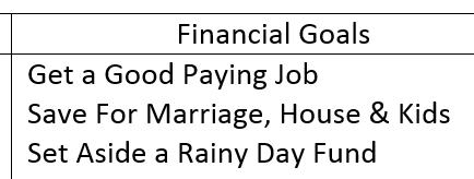 10 year financial-goals