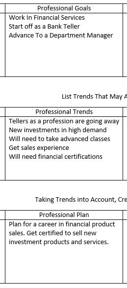 five year goals, trend analysis