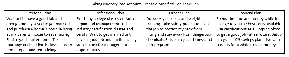 10 year personal life plan Create a plan for the life you want in just five simple steps  seasons of your life so take a regular personal inventory and make adjustments when needed.