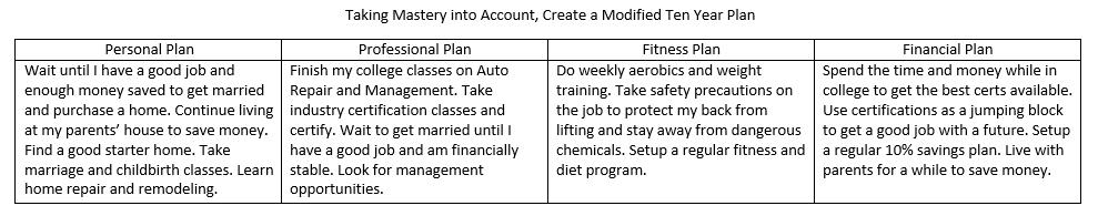 10 year goal plan
