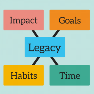 centered focus legacy