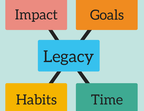 centered focus legacy