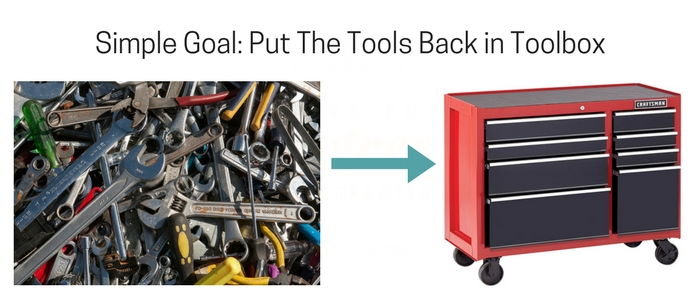 goal setting tools in the toolbox