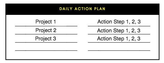 Daily Action Plan Template The Easy Way To Get Things Done – Daily Action Plan Template