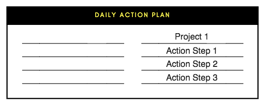 daily action plan template list
